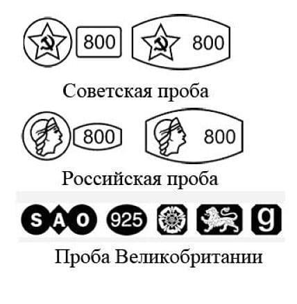 Система проб серебра