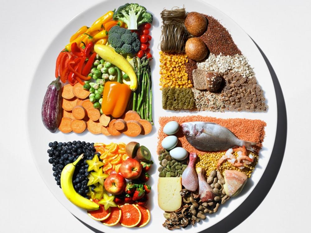 Здоровое Питание Сбалансированная Диета.